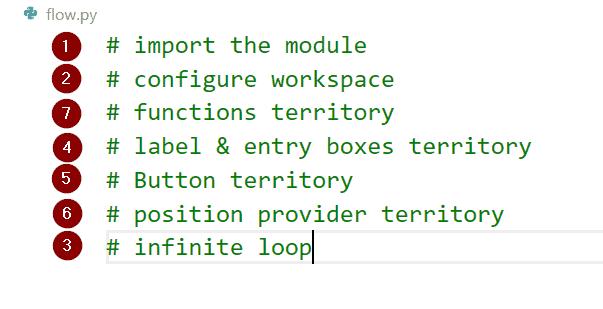 Python GUI Programming (Tkinter) program flow