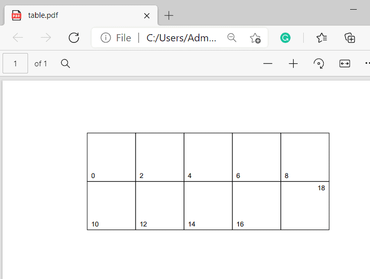 Create a table with the grid in pdf using python