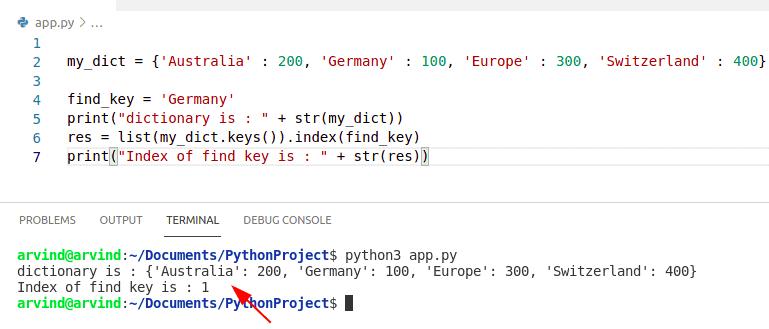Python dictionary index of key list method