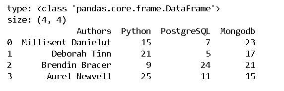 Python create dataframe from lists