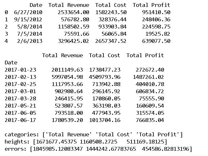 Python create subset of time series dataframe