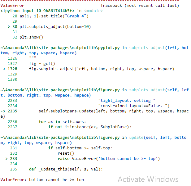 Matplotlib subplot_adjust not working
