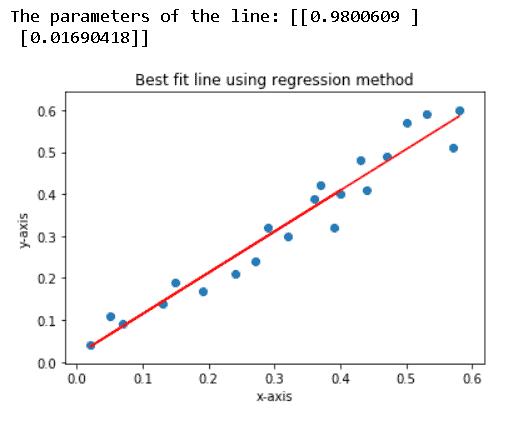 Matplotlib best fit line