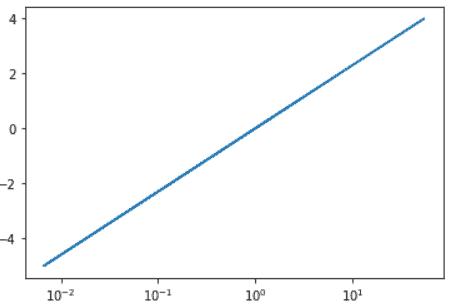 Matplotlib remove minor ticks