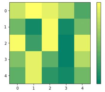 Matplotlib remove ticklabels and tick of colorbar