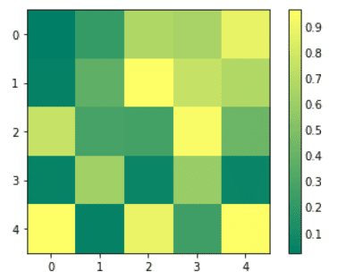 Matplotlib reomve colorbar tick labels