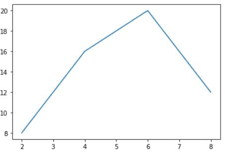 Matplotlib rotate alignment tick label