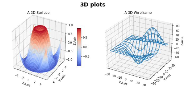 Matplotlib subplot 3D