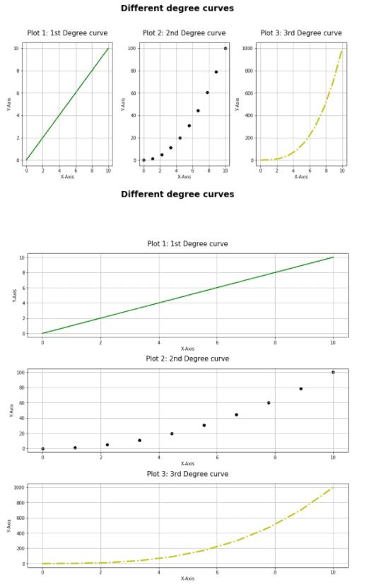Matplotlib subplot grid lines