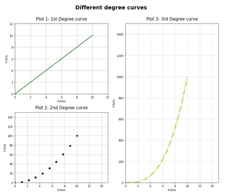 Matplotlib subplot grid spacing