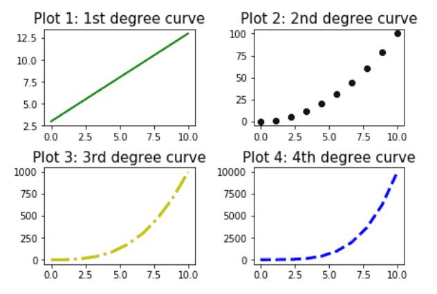 Matplotlib subplot gridspec