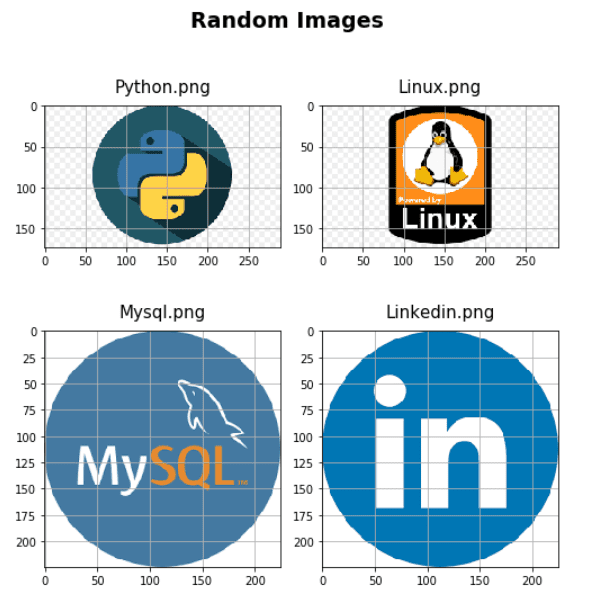 Matplotlib subplot image size
