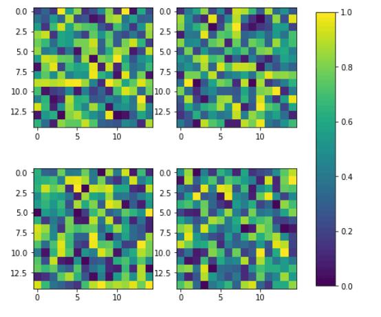 Matplotlib subplot imshow colorbar