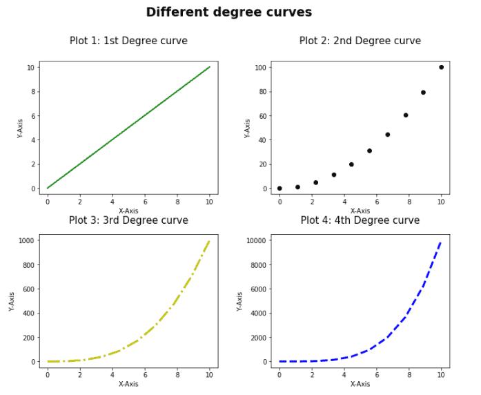 Matplotlib subplot spacing between plots