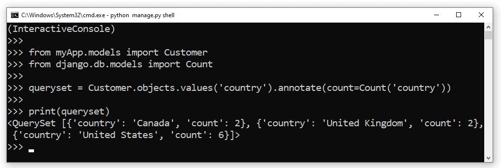 Python Django group by count