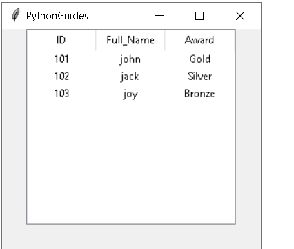 Python Table Widget