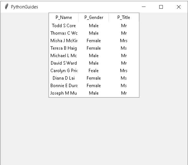 Python Tkinter Table list Example