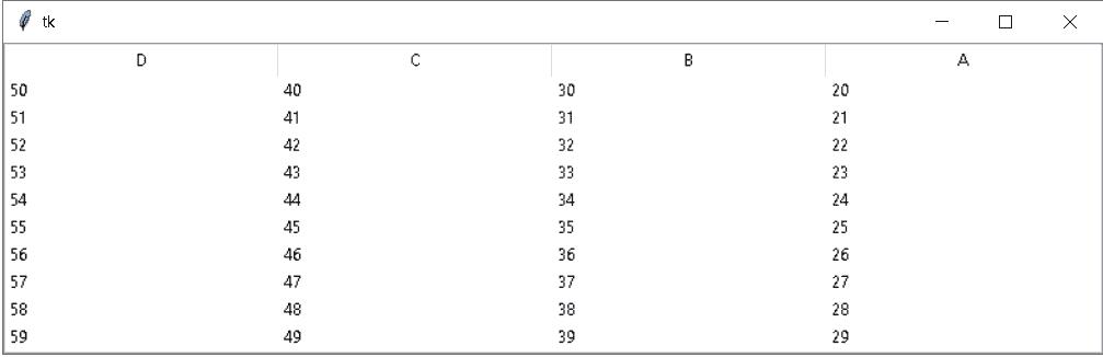 Python Tkinter Table sort