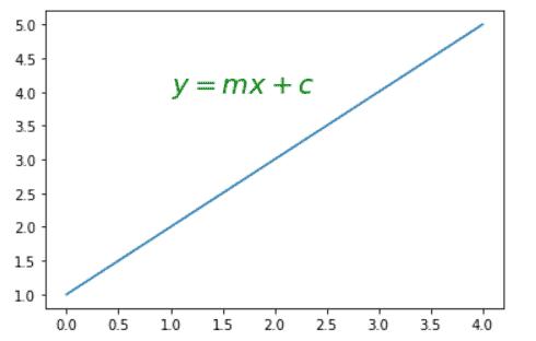 add text to matplotlib mathematical formula
