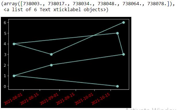 Matplotlib plot_date xticks