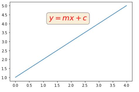 add text box to plot matplotlib