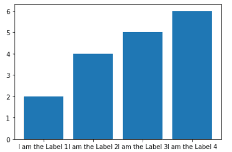 matplotlib bar chart labels overlap