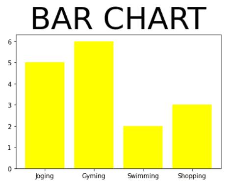 matplotlib bar chart title font size