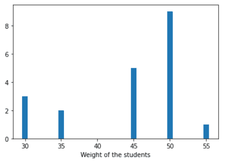 matplotlib bar chart x-axis labels