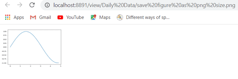 matplotlib save figure as png size
