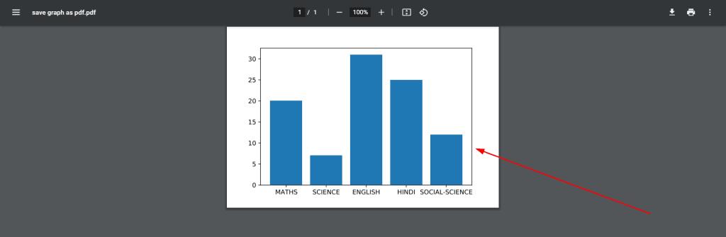 matplotlib save graph as pdf
