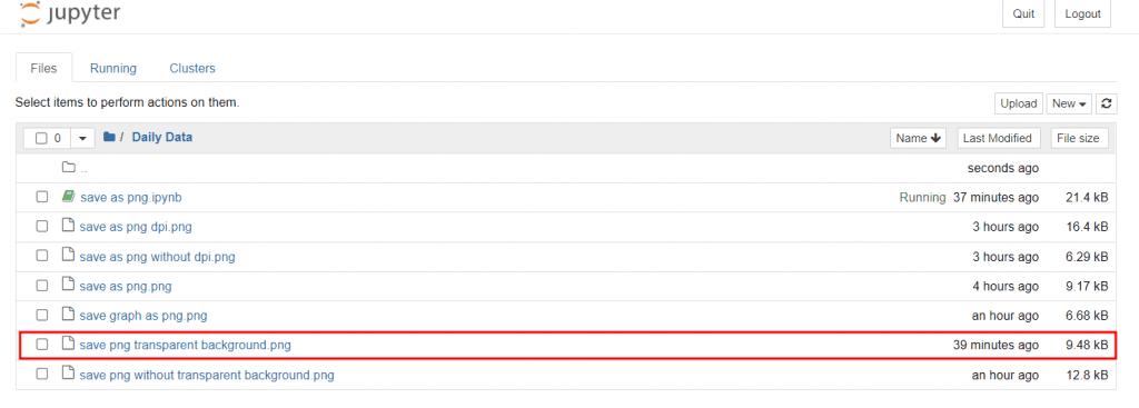 matplotlib save png consist transparent background