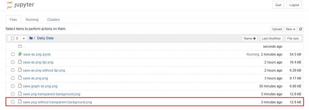 matplotlib save png transparent background