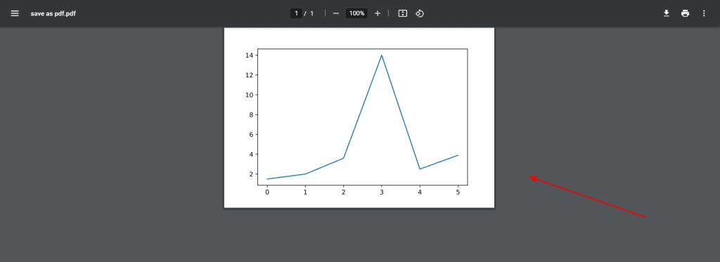 matplotlib savefig pdf example